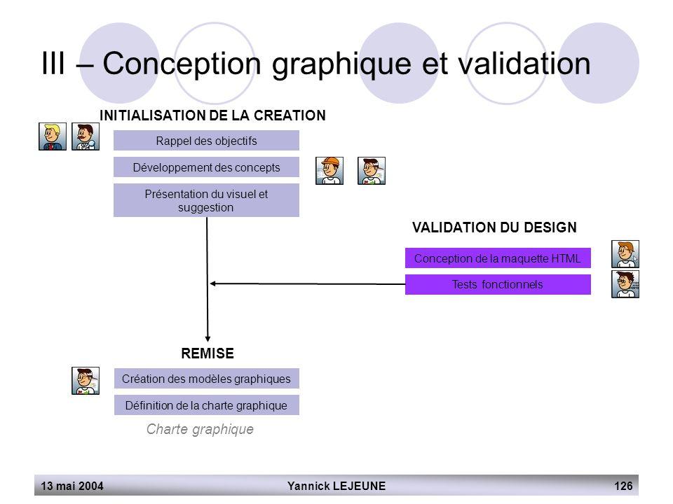13 mai 2004Yannick LEJEUNE126 III – Conception graphique et validation INITIALISATION DE LA CREATION Rappel des objectifs Développement des concepts P