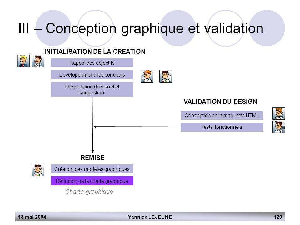 13 mai 2004Yannick LEJEUNE129 III – Conception graphique et validation INITIALISATION DE LA CREATION Rappel des objectifs Développement des concepts P