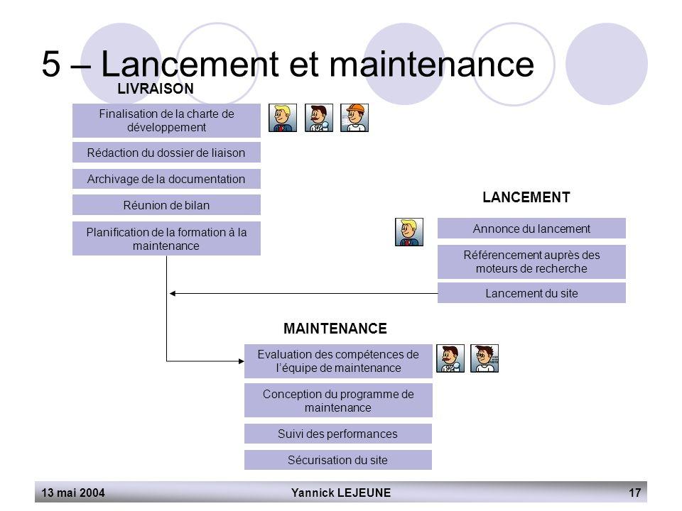 13 mai 2004Yannick LEJEUNE17 5 – Lancement et maintenance Annonce du lancement Référencement auprès des moteurs de recherche Lancement du site LANCEME