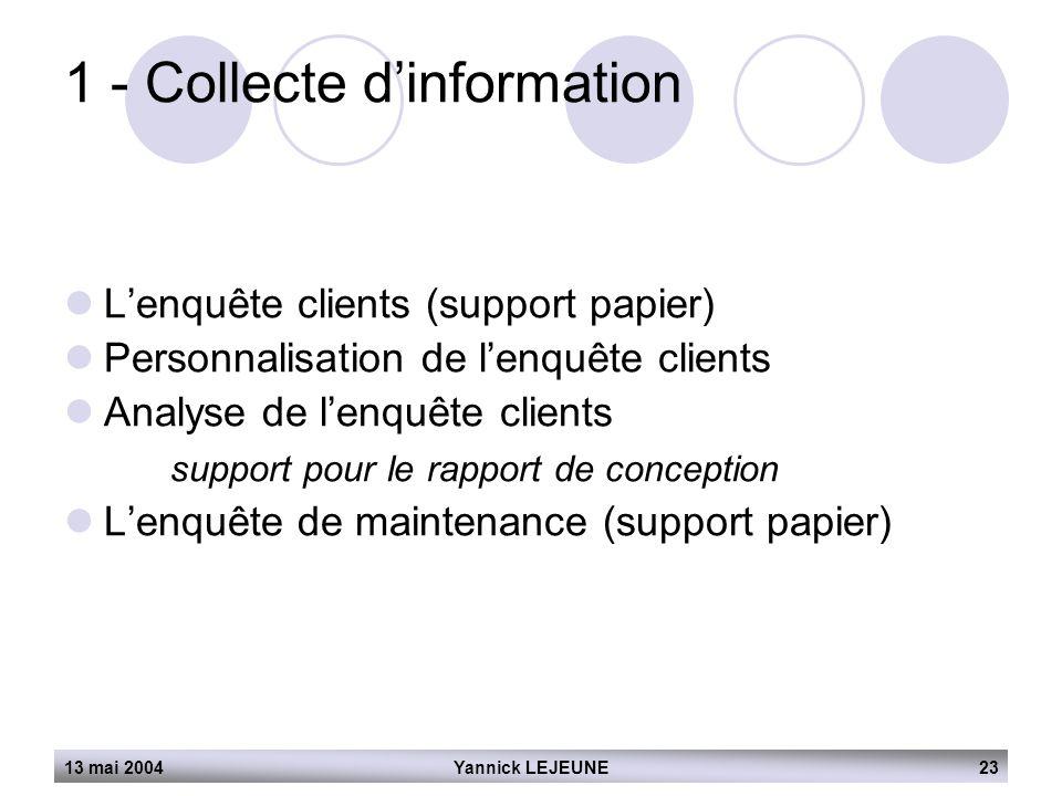 13 mai 2004Yannick LEJEUNE23  L'enquête clients (support papier)  Personnalisation de l'enquête clients  Analyse de l'enquête clients support pour
