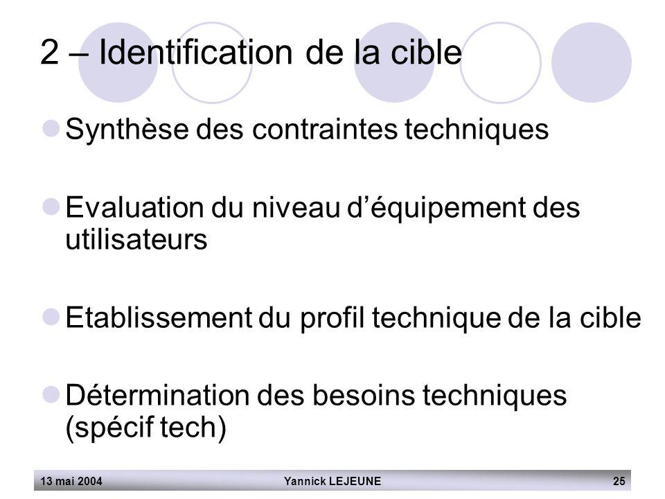 13 mai 2004Yannick LEJEUNE25  Synthèse des contraintes techniques  Evaluation du niveau d'équipement des utilisateurs  Etablissement du profil tech