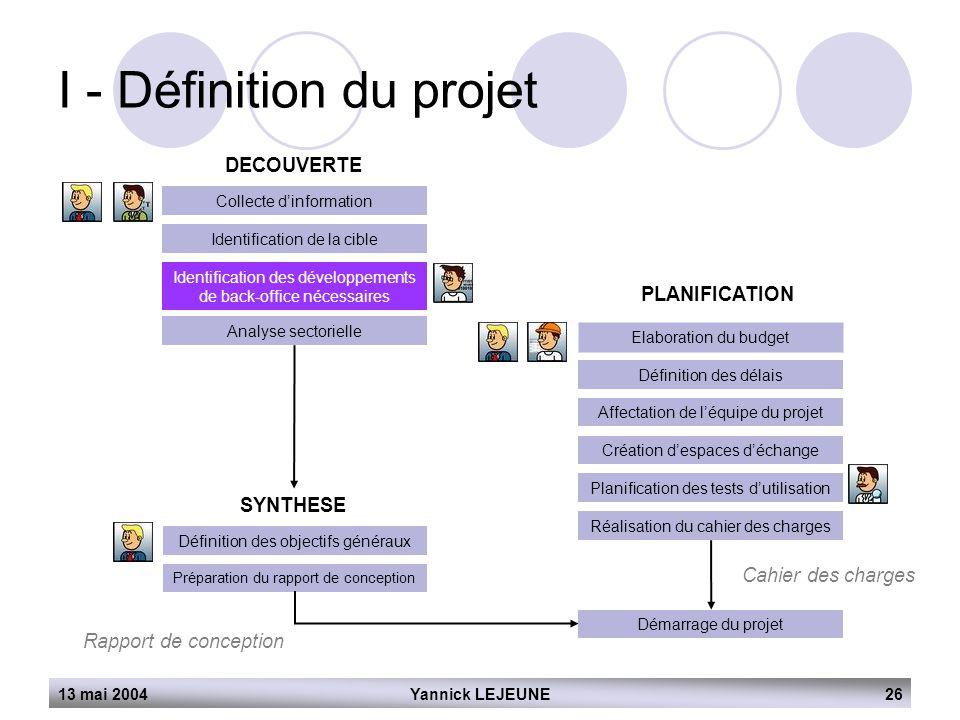 13 mai 2004Yannick LEJEUNE26 I - Définition du projet DECOUVERTE Collecte d'information Identification de la cible Identification des développements d
