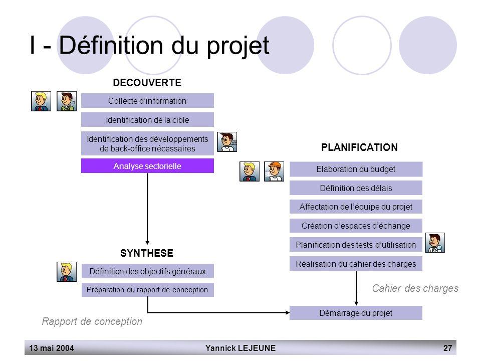 13 mai 2004Yannick LEJEUNE27 I - Définition du projet DECOUVERTE Collecte d'information Identification de la cible Identification des développements d