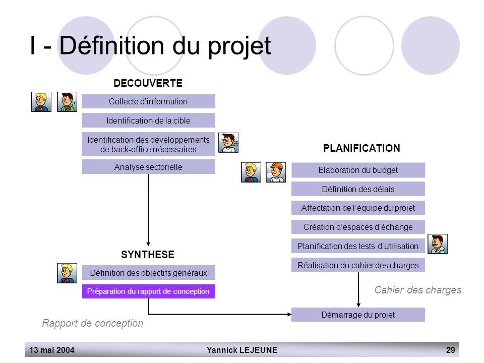 13 mai 2004Yannick LEJEUNE29 I - Définition du projet DECOUVERTE Collecte d'information Identification de la cible Identification des développements d
