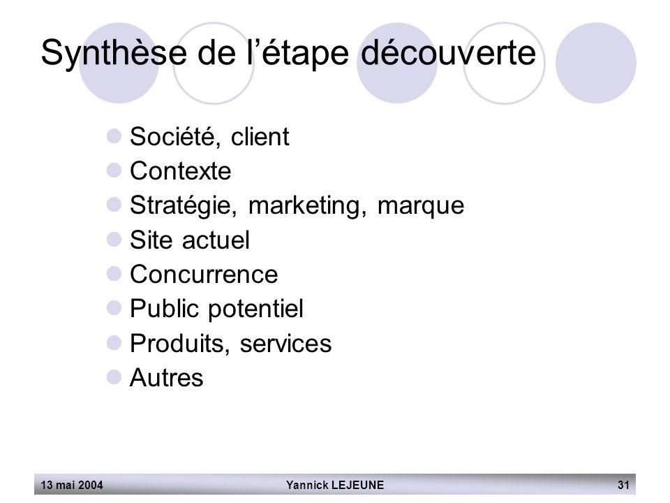 13 mai 2004Yannick LEJEUNE31  Société, client  Contexte  Stratégie, marketing, marque  Site actuel  Concurrence  Public potentiel  Produits, se