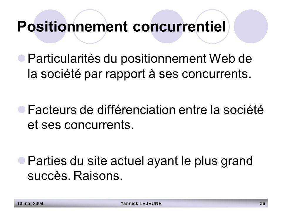 13 mai 2004Yannick LEJEUNE36 Positionnement concurrentiel  Particularités du positionnement Web de la société par rapport à ses concurrents.  Facteu