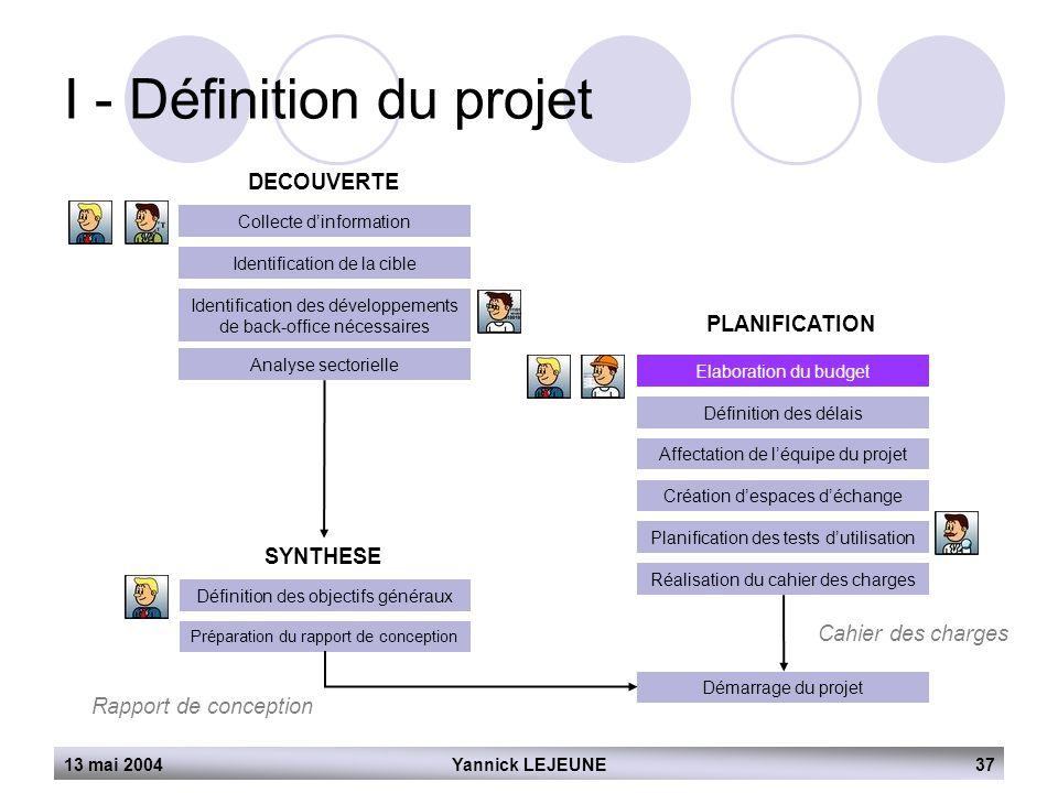 13 mai 2004Yannick LEJEUNE37 I - Définition du projet DECOUVERTE Collecte d'information Identification de la cible Identification des développements d