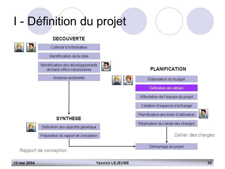 13 mai 2004Yannick LEJEUNE39 I - Définition du projet DECOUVERTE Collecte d'information Identification de la cible Identification des développements d