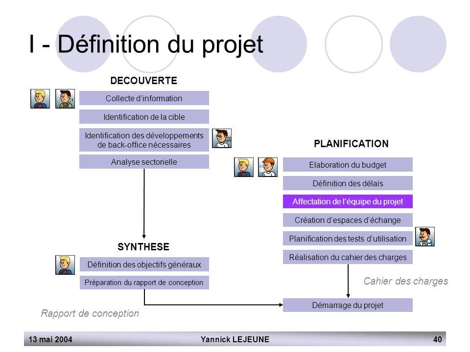 13 mai 2004Yannick LEJEUNE40 I - Définition du projet DECOUVERTE Collecte d'information Identification de la cible Identification des développements d