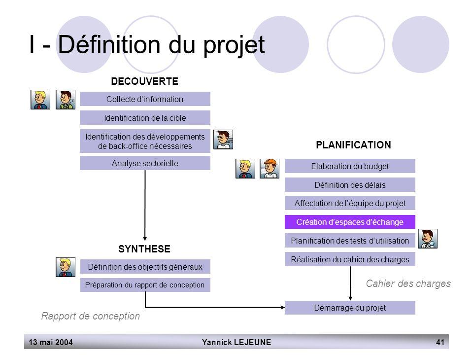 13 mai 2004Yannick LEJEUNE41 I - Définition du projet DECOUVERTE Collecte d'information Identification de la cible Identification des développements d