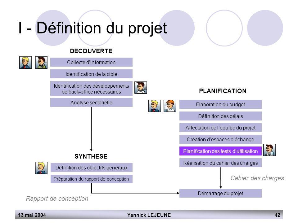 13 mai 2004Yannick LEJEUNE42 I - Définition du projet DECOUVERTE Collecte d'information Identification de la cible Identification des développements d