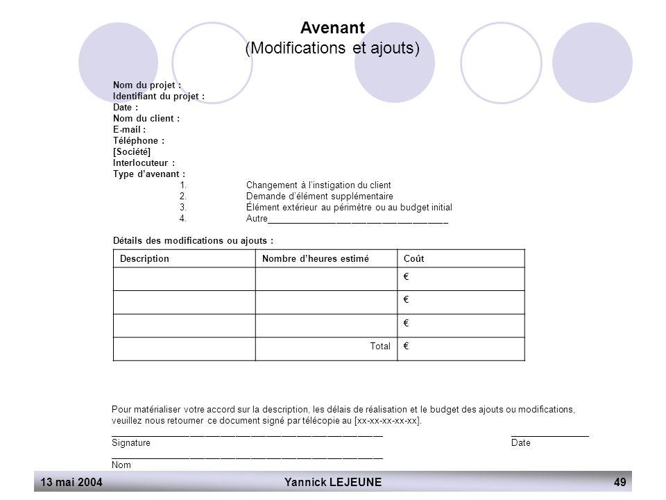 13 mai 2004Yannick LEJEUNE49 Nom du projet : Identifiant du projet : Date : Nom du client : E-mail : Téléphone : [Société] Interlocuteur : Type d'aven
