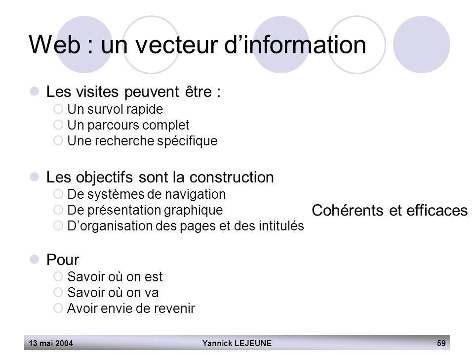 13 mai 2004Yannick LEJEUNE59 Web : un vecteur d'information  Les visites peuvent être :  Un survol rapide  Un parcours complet  Une recherche spéc