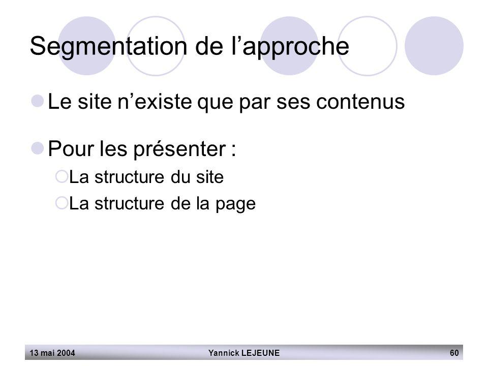 13 mai 2004Yannick LEJEUNE60 Segmentation de l'approche  Le site n'existe que par ses contenus  Pour les présenter :  La structure du site  La str