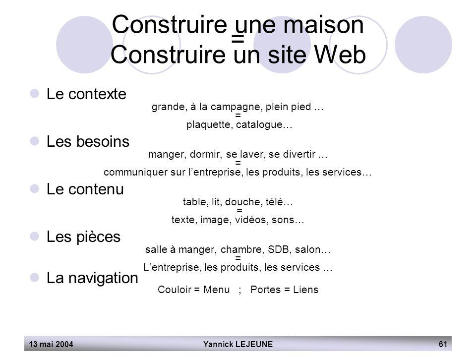 13 mai 2004Yannick LEJEUNE61 Construire une maison = Construire un site Web  Le contexte grande, à la campagne, plein pied … = plaquette, catalogue…