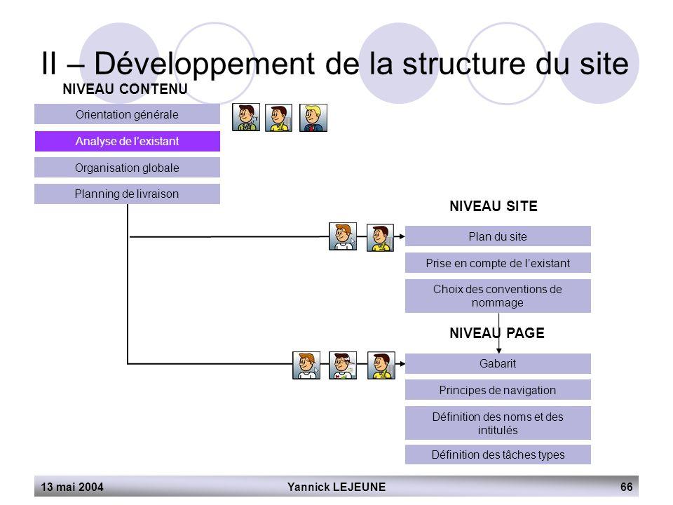 13 mai 2004Yannick LEJEUNE66 II – Développement de la structure du site NIVEAU CONTENU Orientation générale Analyse de l'existant Organisation globale