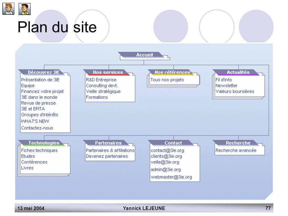 13 mai 2004Yannick LEJEUNE77 Plan du site