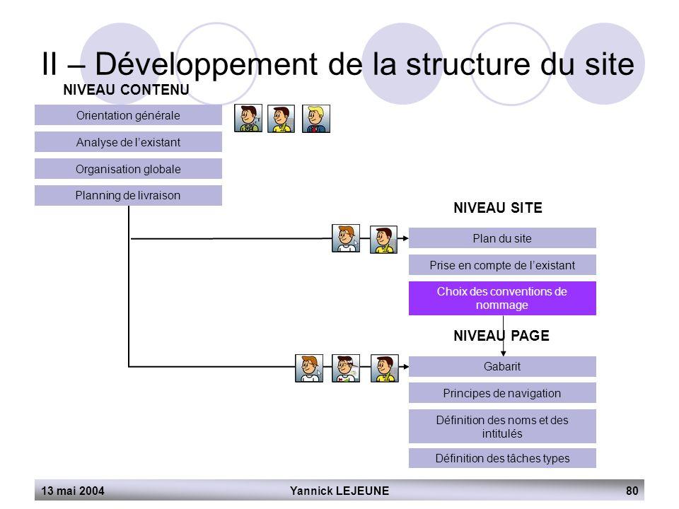 13 mai 2004Yannick LEJEUNE80 II – Développement de la structure du site NIVEAU CONTENU Orientation générale Analyse de l'existant Organisation globale
