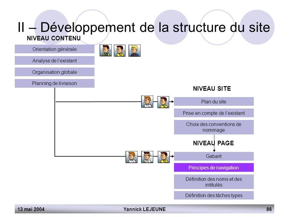 13 mai 2004Yannick LEJEUNE86 II – Développement de la structure du site NIVEAU CONTENU Orientation générale Analyse de l'existant Organisation globale