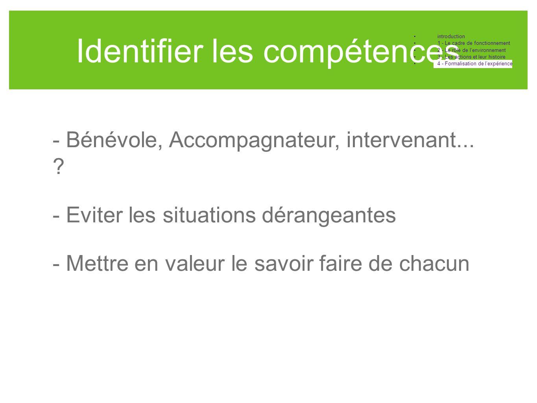 Identifier les compétences - Bénévole, Accompagnateur, intervenant... ? - Eviter les situations dérangeantes - Mettre en valeur le savoir faire de cha