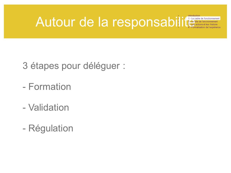 Autour de la responsabilité •introduction •1 - Le cadre de fonctionnement •2 - Le rôle de l'environnement •3 - Les actions et leur histoire •4 - Forma