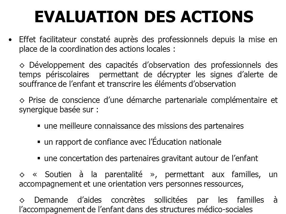 EVALUATION DES ACTIONS •Effet facilitateur constaté auprès des professionnels depuis la mise en place de la coordination des actions locales : ◊ Dével