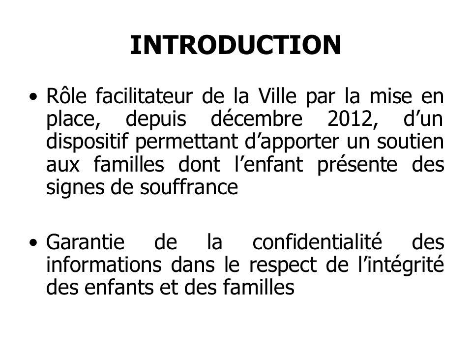 INTRODUCTION •Rôle facilitateur de la Ville par la mise en place, depuis décembre 2012, d'un dispositif permettant d'apporter un soutien aux familles