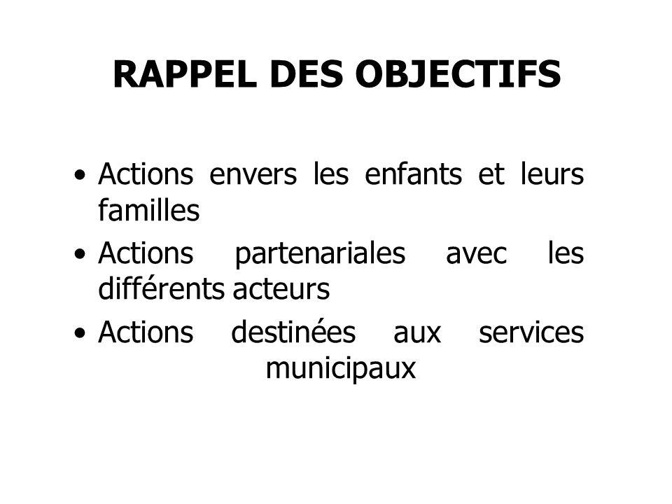 RAPPEL DES OBJECTIFS •Actions envers les enfants et leurs familles •Actions partenariales avec les différents acteurs •Actions destinées aux services