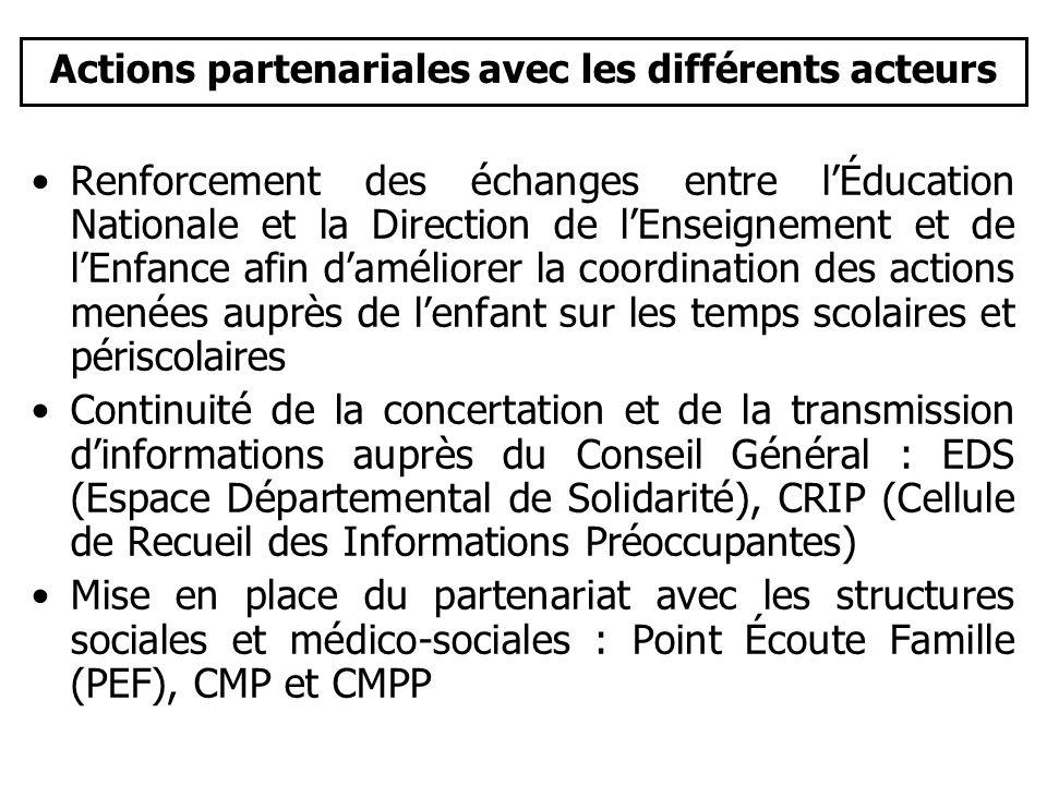 Actions partenariales avec les différents acteurs •Renforcement des échanges entre l'Éducation Nationale et la Direction de l'Enseignement et de l'Enf