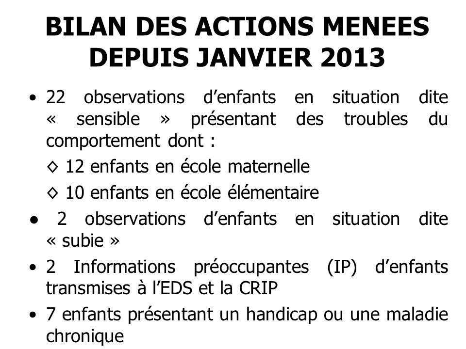 BILAN DES ACTIONS MENEES DEPUIS JANVIER 2013 •22 observations d'enfants en situation dite « sensible » présentant des troubles du comportement dont :