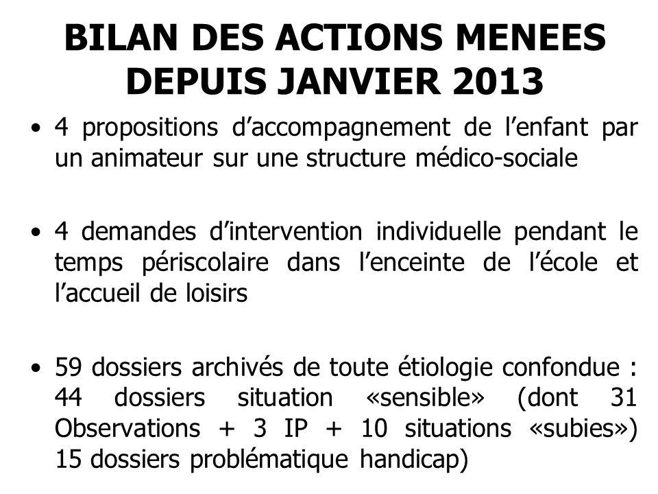 BILAN DES ACTIONS MENEES DEPUIS JANVIER 2013 •4 propositions d'accompagnement de l'enfant par un animateur sur une structure médico-sociale •4 demande