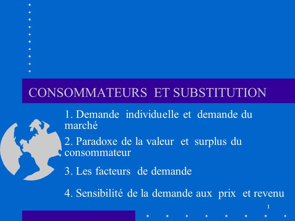 1 CONSOMMATEURS ET SUBSTITUTION 1. Demande individuelle et demande du marché 2. Paradoxe de la valeur et surplus du consommateur 3. Les facteurs de de
