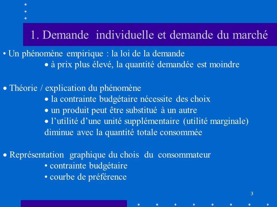 3 1. Demande individuelle et demande du marché • Un phénomène empirique : la loi de la demande  à prix plus élevé, la quantité demandée est moindre 