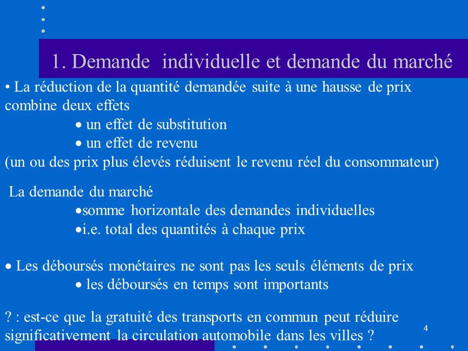 4 1. Demande individuelle et demande du marché • La réduction de la quantité demandée suite à une hausse de prix combine deux effets  un effet de sub