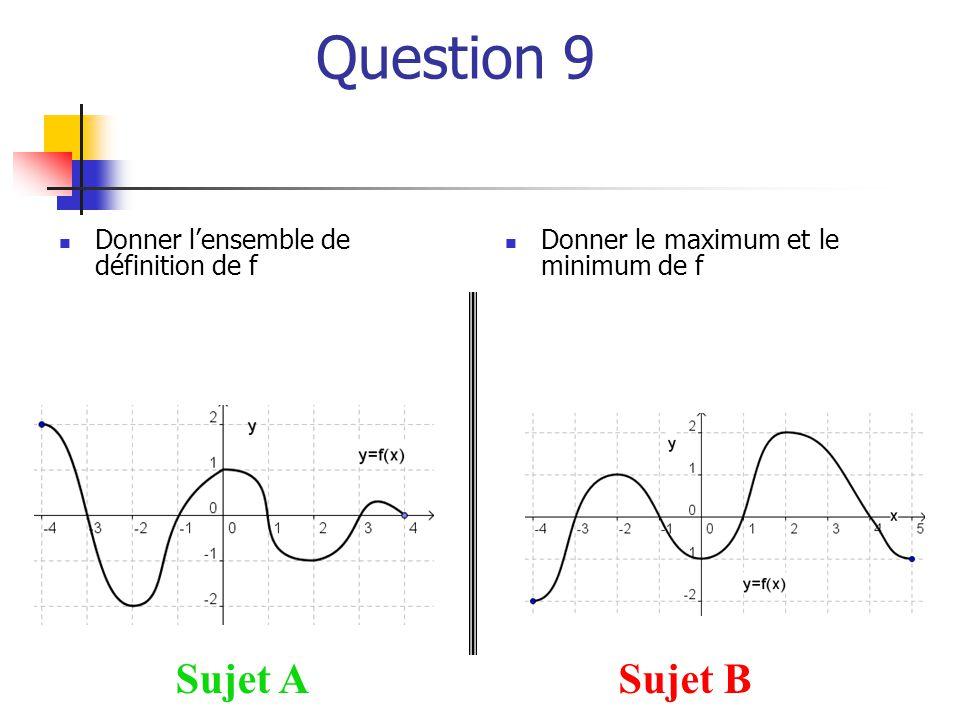 Question 9 Sujet ASujet B  Donner l'ensemble de définition de f  Donner le maximum et le minimum de f