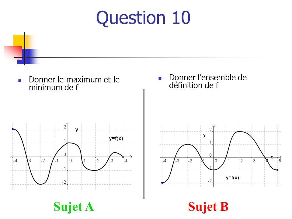 Question 10 Sujet ASujet B  Donner l'ensemble de définition de f  Donner le maximum et le minimum de f