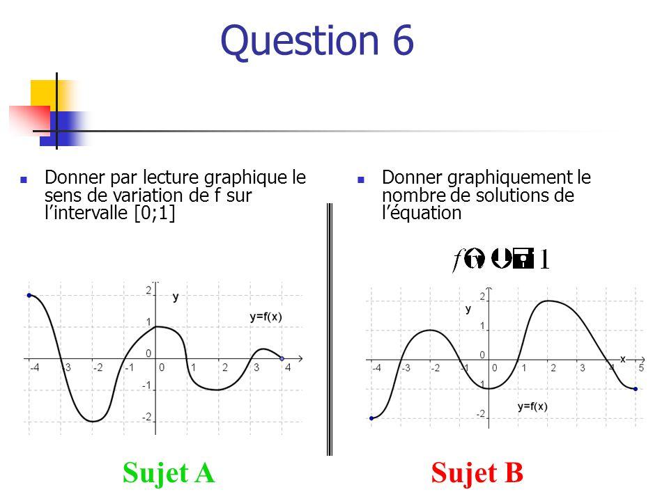 Question 6 Sujet ASujet B  Donner par lecture graphique le sens de variation de f sur l'intervalle [0;1]  Donner graphiquement le nombre de solution