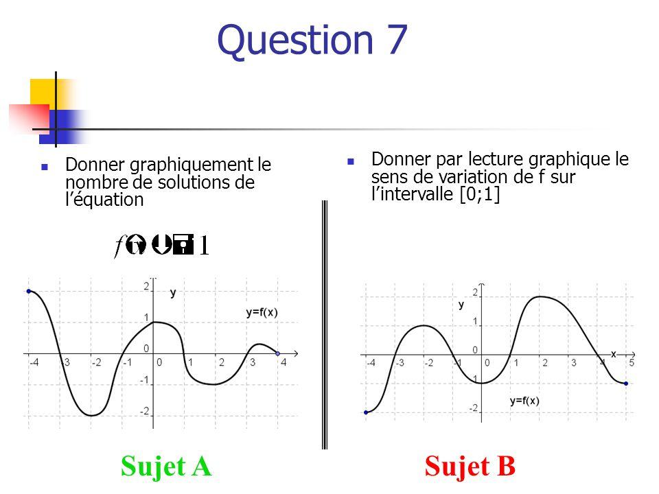 Question 7 Sujet ASujet B  Donner par lecture graphique le sens de variation de f sur l'intervalle [0;1]  Donner graphiquement le nombre de solution