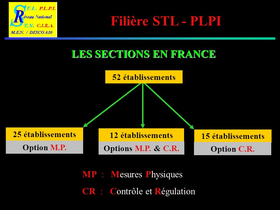 Filière STL - PLPI 15 établissements Option C.R.25 établissements Option M.P.