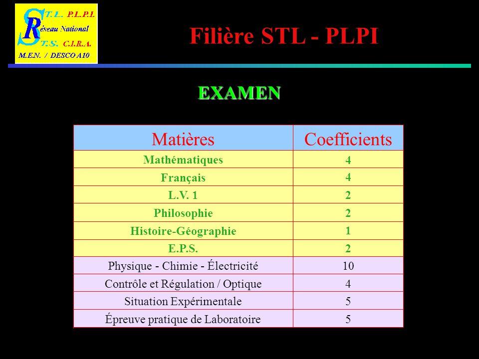 Filière STL - PLPI RESULTATS AU BAC (BESANCON)