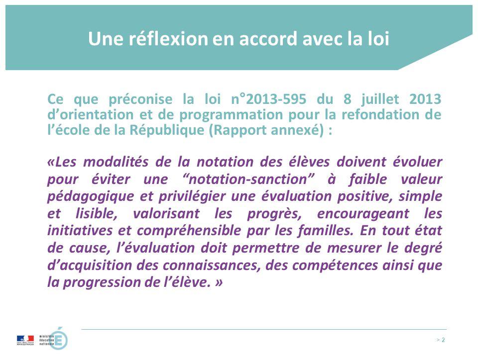 > 2 Une réflexion en accord avec la loi Ce que préconise la loi n°2013-595 du 8 juillet 2013 d'orientation et de programmation pour la refondation de