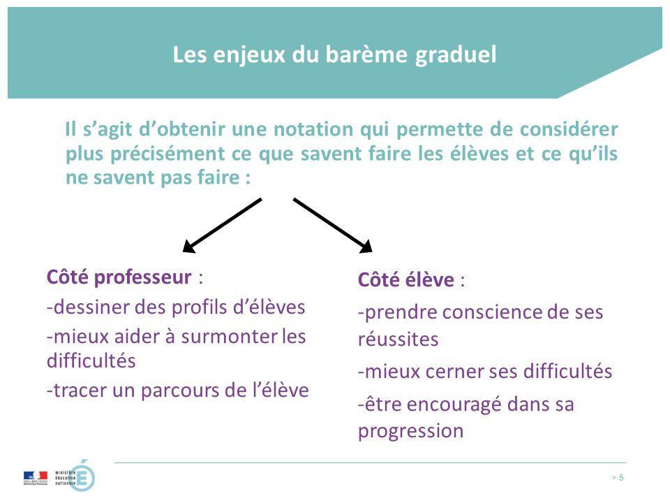 > 5 Les enjeux du barème graduel Il s'agit d'obtenir une notation qui permette de considérer plus précisément ce que savent faire les élèves et ce qu'