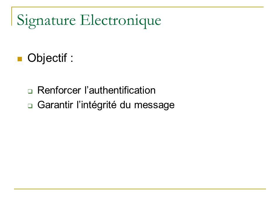 Signature Electronique  Objectif :  Renforcer l'authentification  Garantir l'intégrité du message