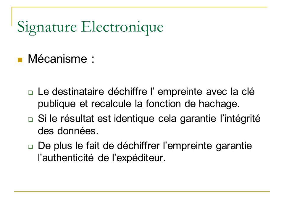  Mécanisme :  Le destinataire déchiffre l' empreinte avec la clé publique et recalcule la fonction de hachage.  Si le résultat est identique cela g