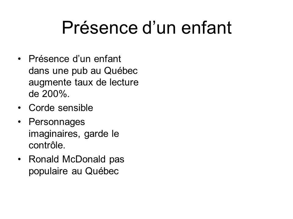 Présence d'un enfant •Présence d'un enfant dans une pub au Québec augmente taux de lecture de 200%.