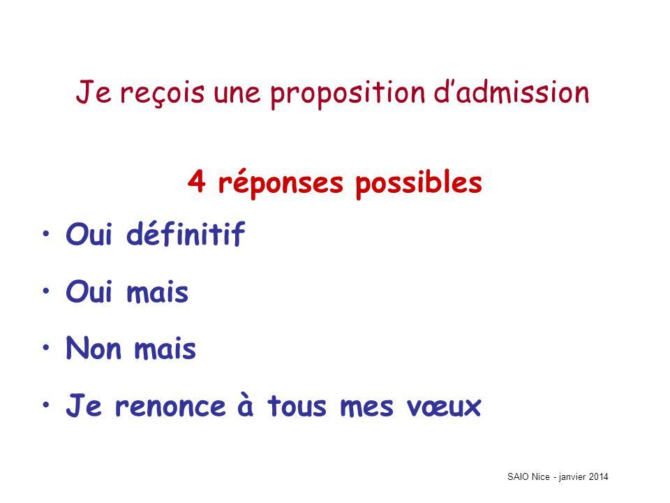 SAIO Nice - janvier 2014 Je reçois une proposition d'admission 4 réponses possibles •Oui définitif •Oui mais •Non mais •Je renonce à tous mes vœux