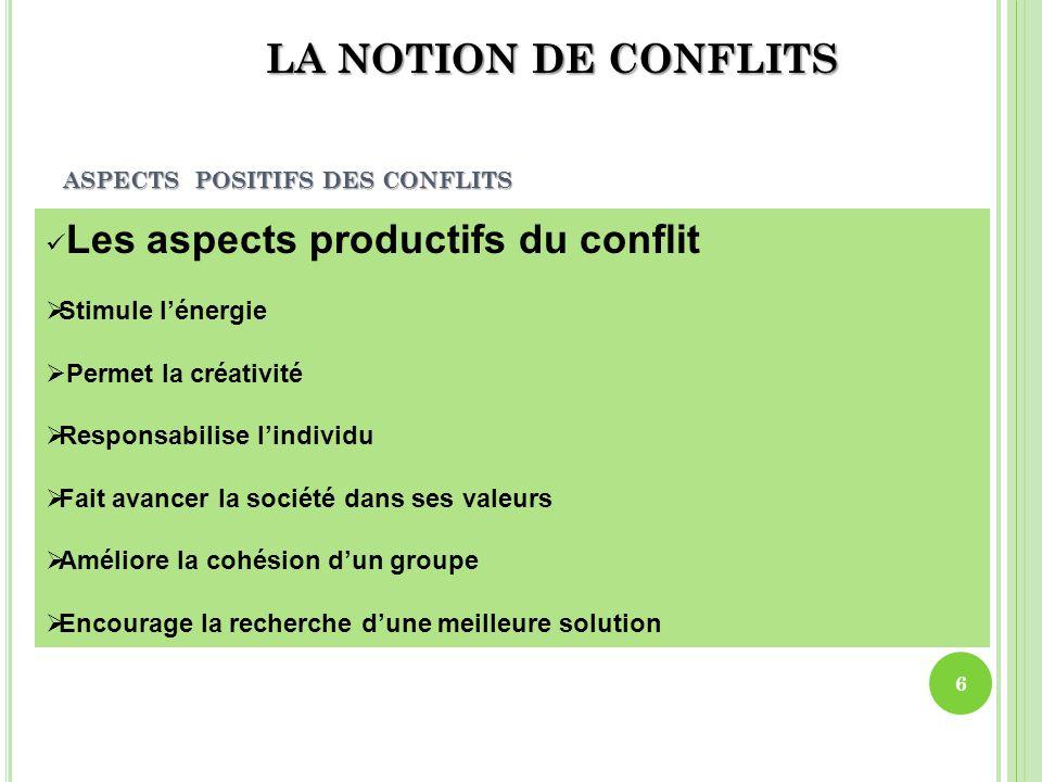 D IFFÉRENTES SOURCES DU CONFLIT 7  Incompréhension  Différence de valeurs  Différence de points de vue  Différence d'intérêts  Différence interpersonnelles