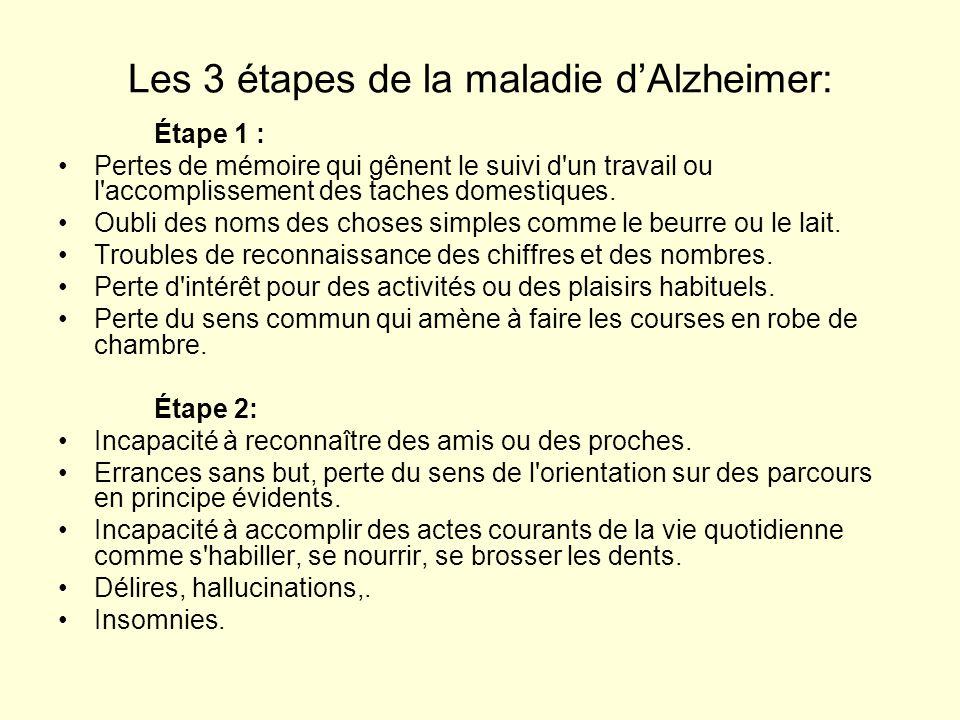 Les 3 étapes de la maladie d'Alzheimer: Étape 1 : •Pertes de mémoire qui gênent le suivi d'un travail ou l'accomplissement des taches domestiques. •Ou