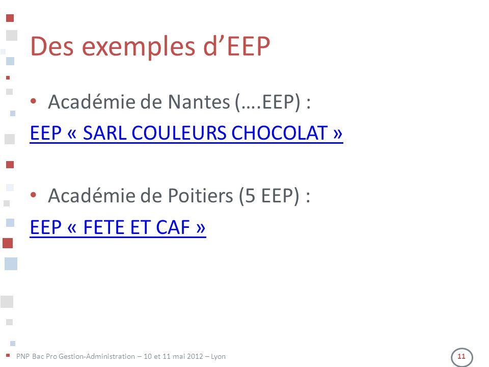 PNP Bac Pro Gestion-Administration – 10 et 11 mai 2012 – Lyon 11 Des exemples d'EEP • Académie de Nantes (….EEP) : EEP « SARL COULEURS CHOCOLAT » • Académie de Poitiers (5 EEP) : EEP « FETE ET CAF »
