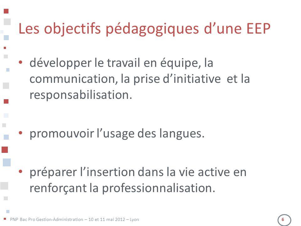 PNP Bac Pro Gestion-Administration – 10 et 11 mai 2012 – Lyon 6 Les objectifs pédagogiques d'une EEP • développer le travail en équipe, la communication, la prise d'initiative et la responsabilisation.